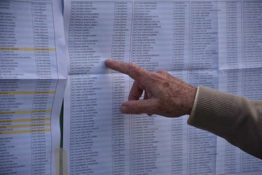 Elecciones Paso: las imágenes curiosas que deja la votación