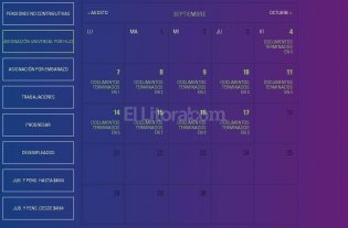 Cronograma de pago de Anses
