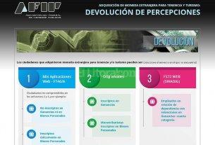 AFIP comenz� a devolver percepciones por la compra de moneda extranjera