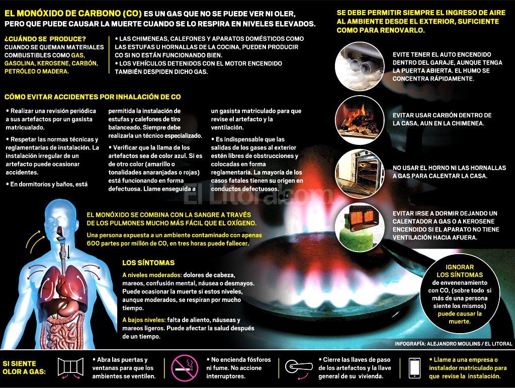 Mon xido de carbono el asesino del invierno el - Detectores de monoxido de carbono ...