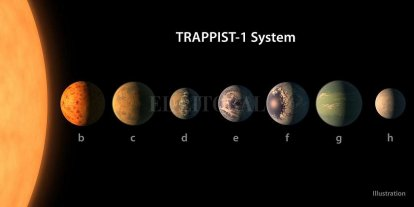 Detectan siete planetas similares a la Tierra