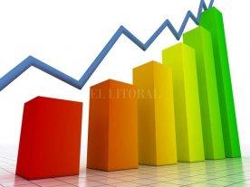 Santa Fe acumuló en mayo el décimo mes de recuperación de la actividad económica
