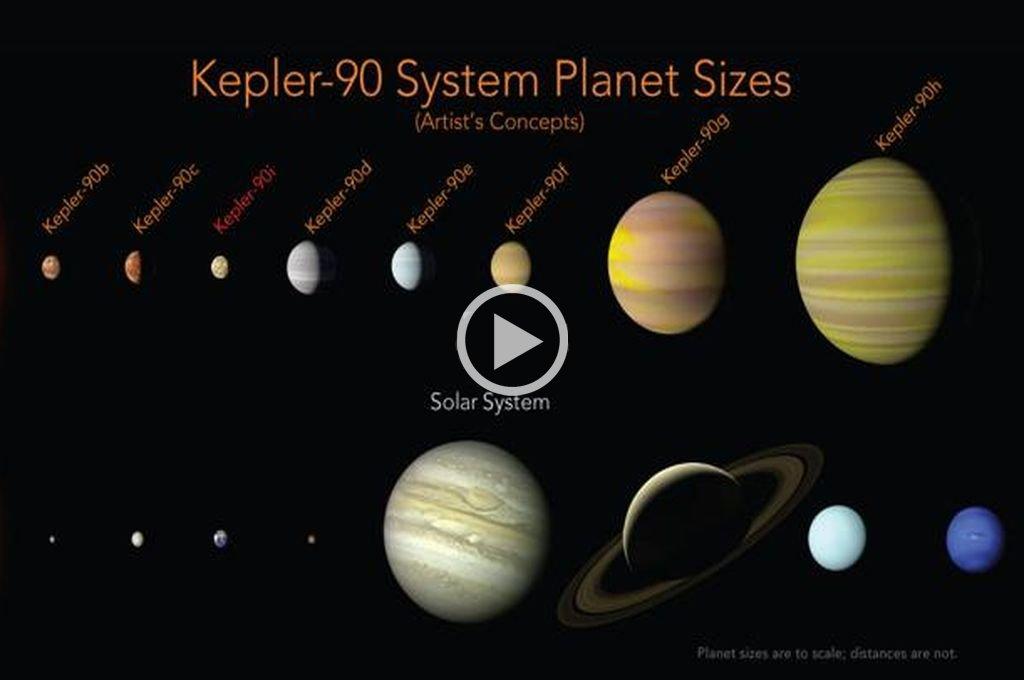 La NASA descubrió el sistema más parecido al de la Tierra