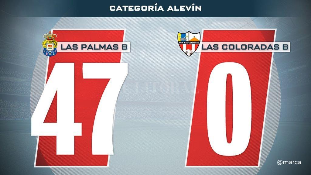 Un partido de juveniles en España terminó ¡47-0!