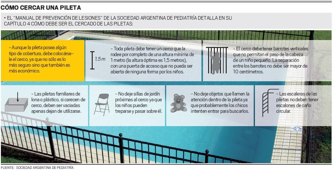 Recomendaciones para evitar accidentes en piletas y playas for Piletas naturales argentina