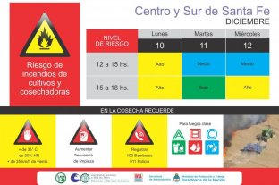 Emiten alerta de riesgo de incendio en el centro y sur de Santa Fe
