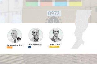 Bonfatti obtuvo más votos, pero la suma de la interna del PJ domina la mayoría de los departamentos de la provincia