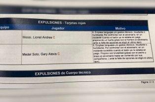 Se filtró el informe del árbitro sobre las expulsiones de Messi y Medel