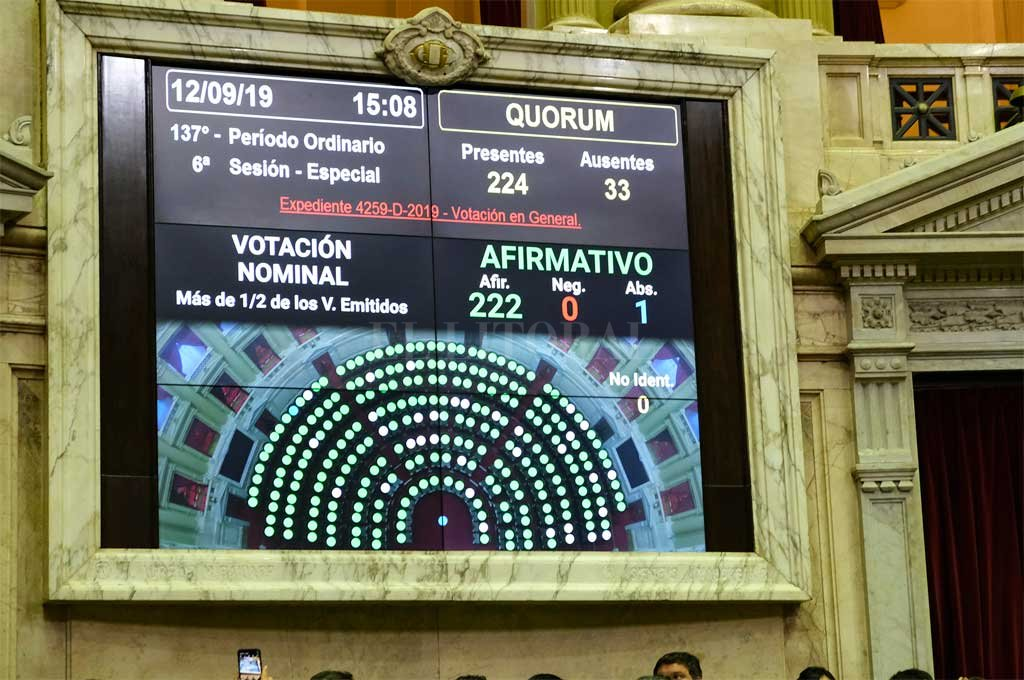 En Diputados el proyecto obtuvo 222 votos a favor, ninguno en contra y una sola abstención. Crédito: Prensa Cámara de Diputados de la Nación