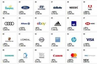 Cuáles son las 100 marcas más valiosas del mundo -  -