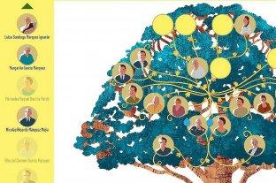 Crean un portal web educativo basado en la obra de Gabriel García Márquez -  -