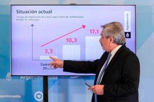 Se extiende la cuarentena: uno por uno, los anuncios de Alberto Fernández