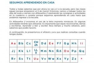 El ministerio de Educación ratificó el  alfabeto de cuadernillos provinciales