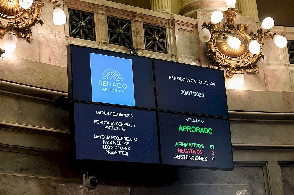 Crédito: Prensa Senado de la Nación