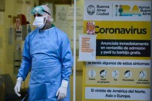 La ciudad de Buenos Aires suma 1.358 nuevos casos de coronavirus y 48 muertes