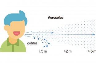 """De """"gotas balísticas"""" a """"aerosoles"""": cómo   es la transmisión aérea del coronavirus"""