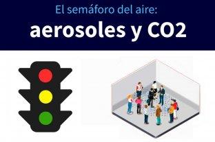 Covid-19, el desafío de esquivar el aire  de otros y de medir el dióxido de carbono